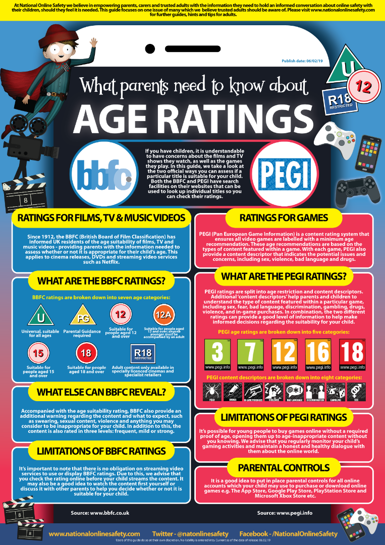Age_Ratings_March_19